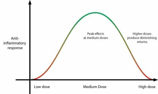 peak-effects-graph (1)